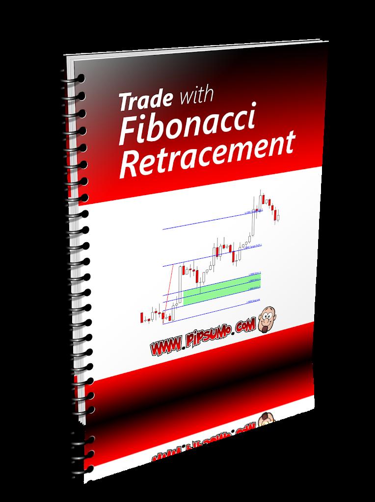 Fibonacci Retracement Strategy